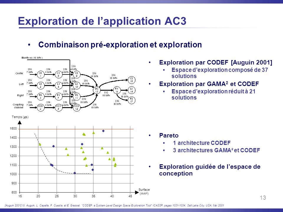 Exploration de l'application AC3