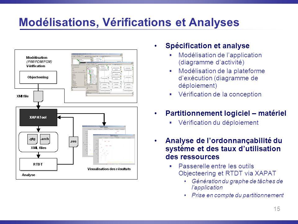Modélisations, Vérifications et Analyses