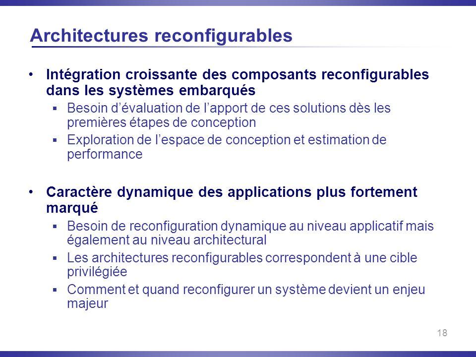 Architectures reconfigurables