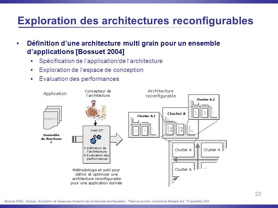 Exploration des architectures reconfigurables