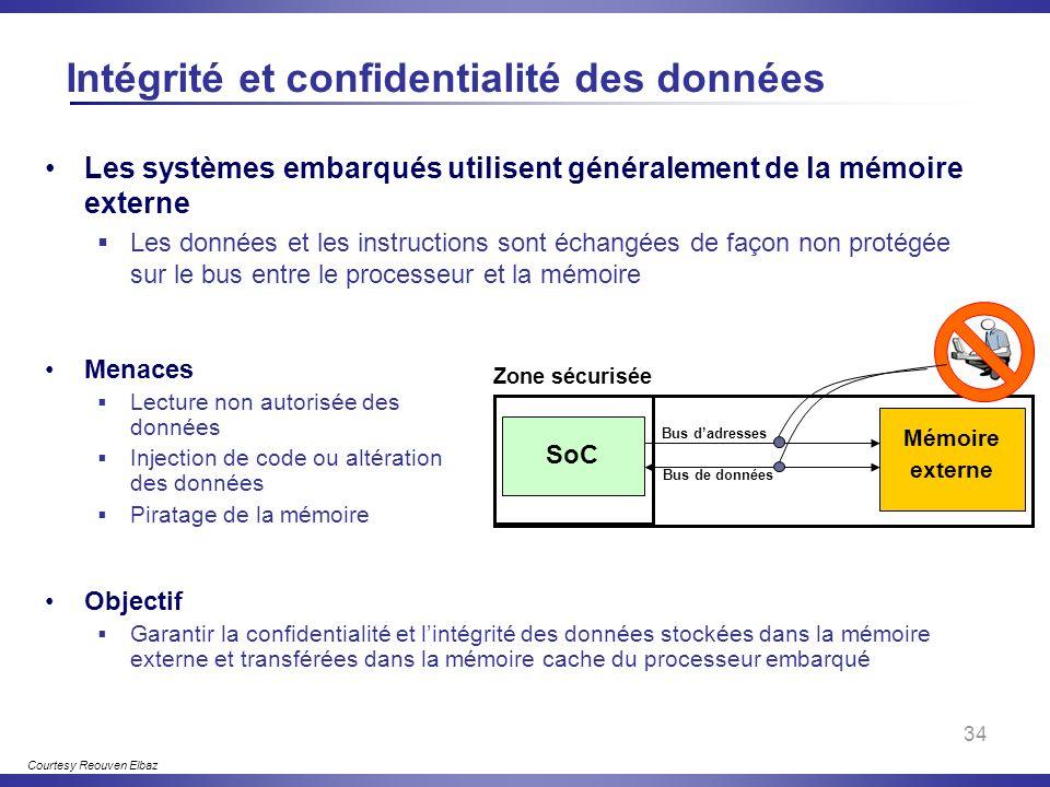 Intégrité et confidentialité des données
