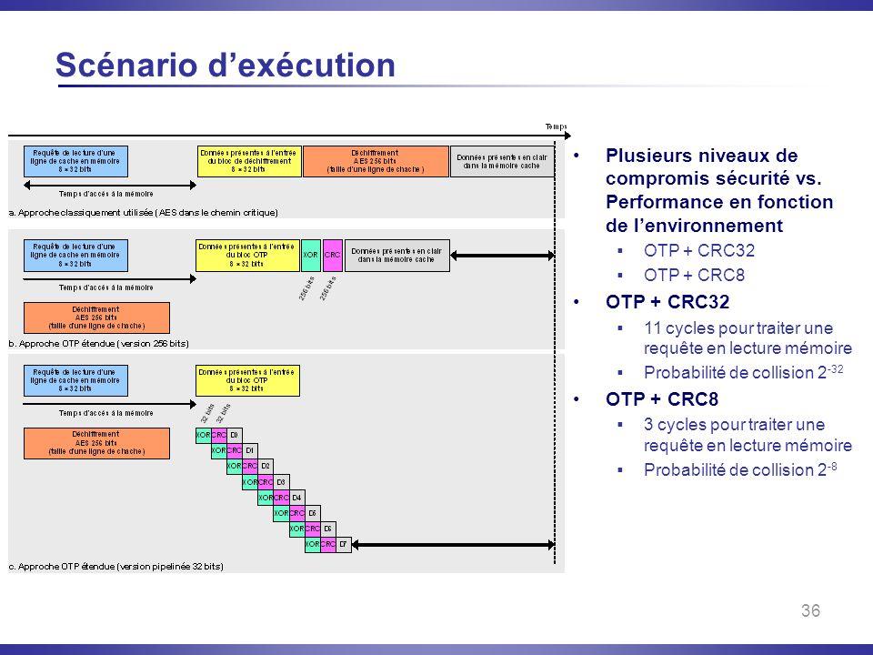 Scénario d'exécution Plusieurs niveaux de compromis sécurité vs. Performance en fonction de l'environnement.