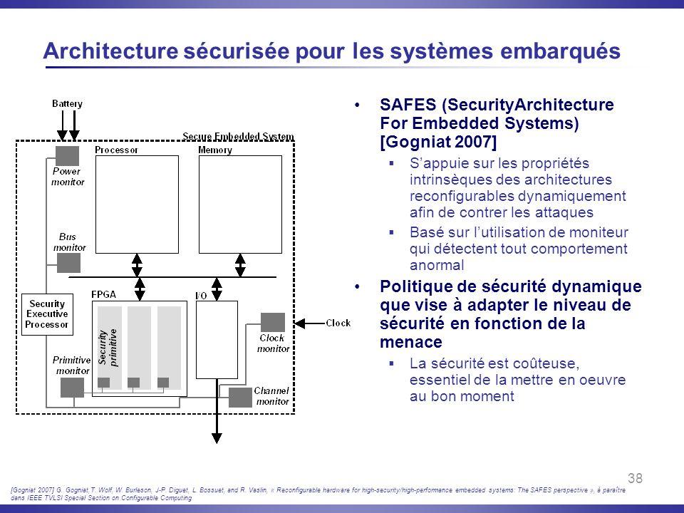 Architecture sécurisée pour les systèmes embarqués