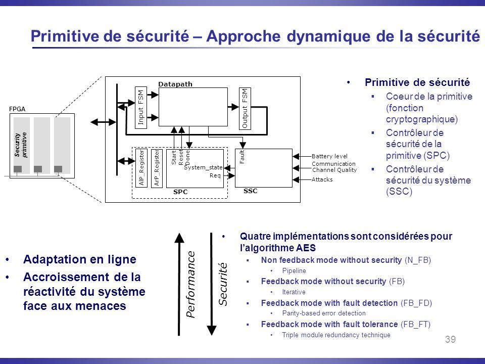Primitive de sécurité – Approche dynamique de la sécurité