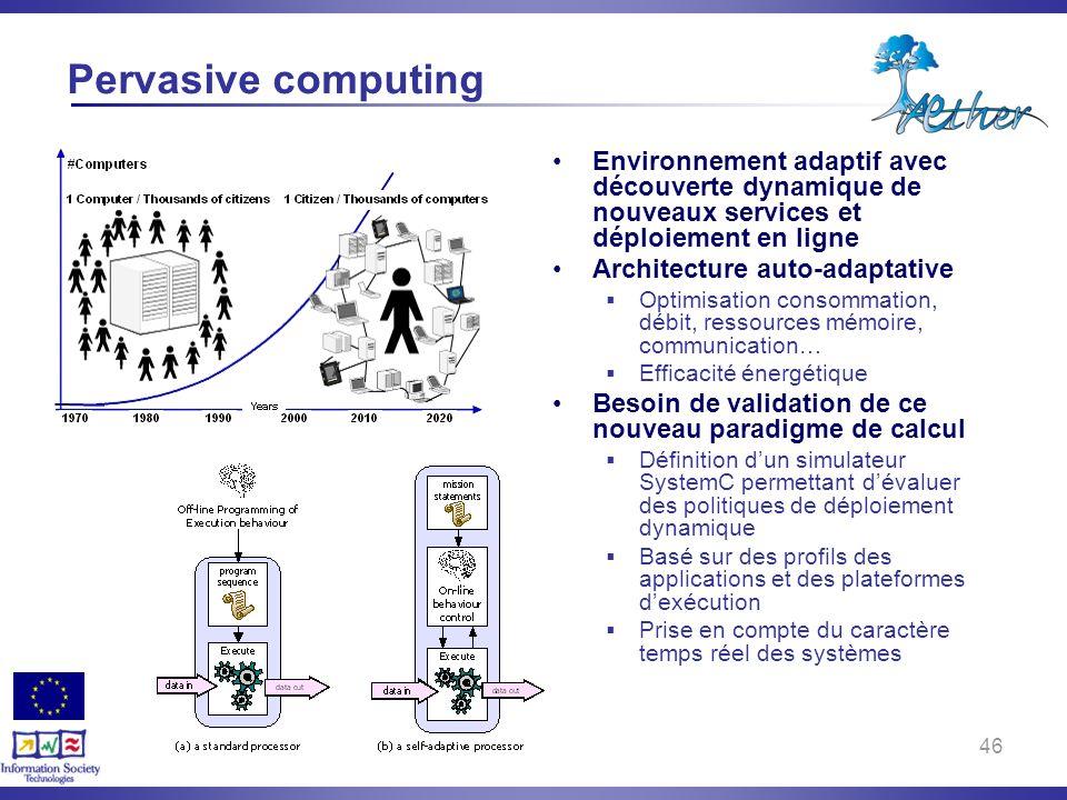 Pervasive computing Environnement adaptif avec découverte dynamique de nouveaux services et déploiement en ligne.