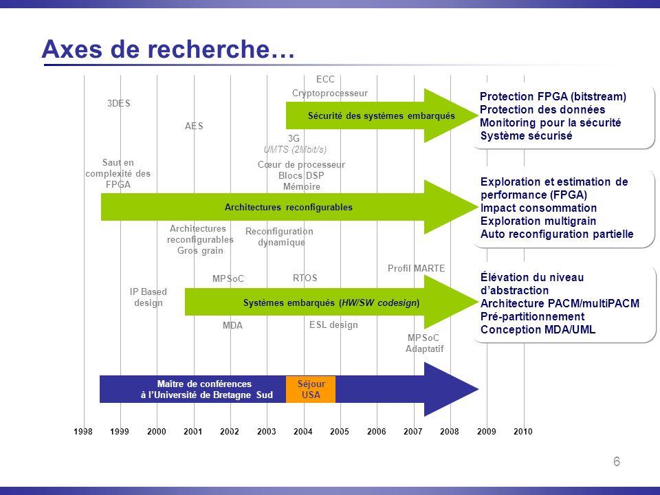 Saut en complexité des FPGA à l'Université de Bretagne Sud