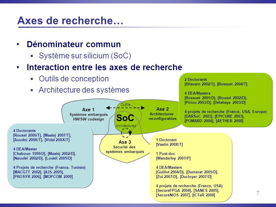 Axes de recherche… SoC Dénominateur commun