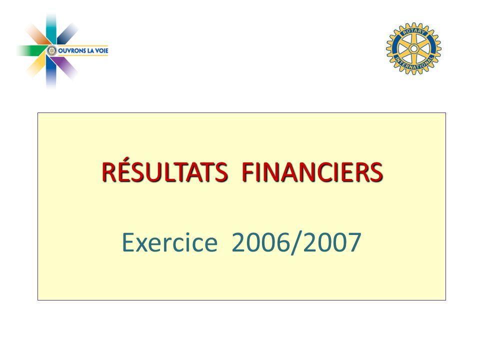 RÉSULTATS FINANCIERS Exercice 2006/2007