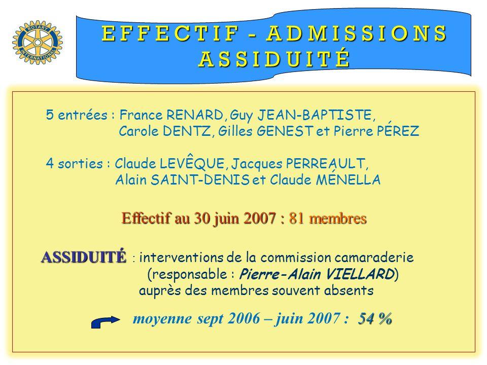 Effectif au 30 juin 2007 : 81 membres