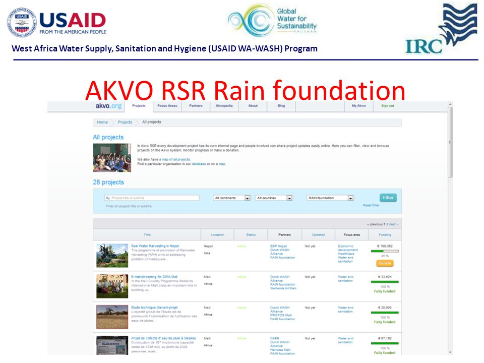 AKVO RSR Rain foundation