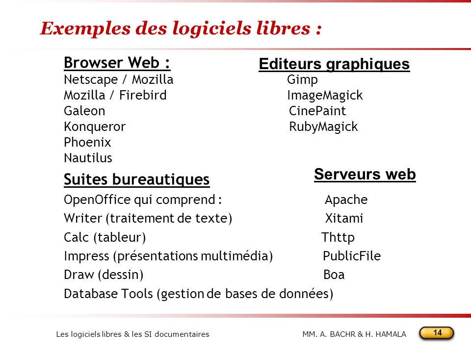 Exemples des logiciels libres :