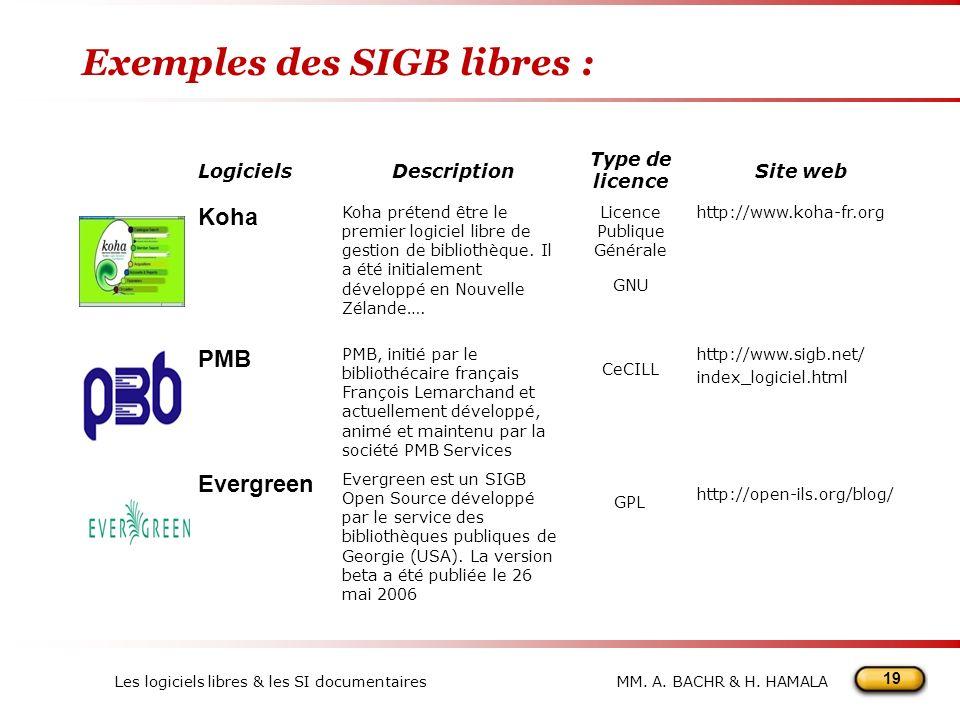 Exemples des SIGB libres :
