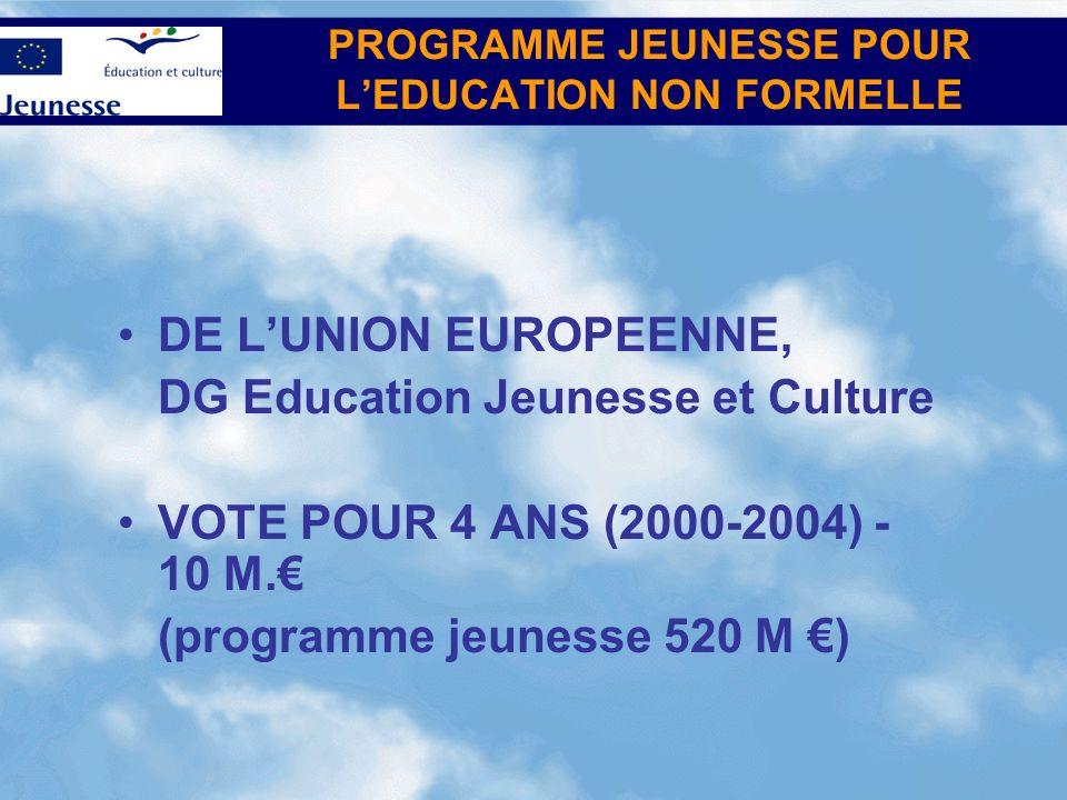 PROGRAMME JEUNESSE POUR L'EDUCATION NON FORMELLE