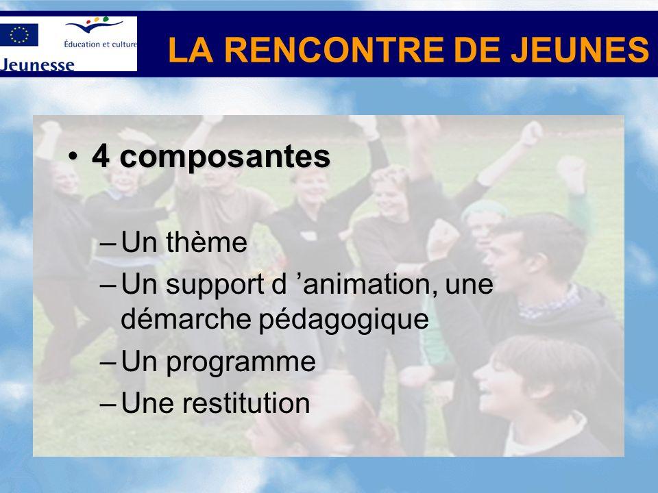LA RENCONTRE DE JEUNES 4 composantes Un thème