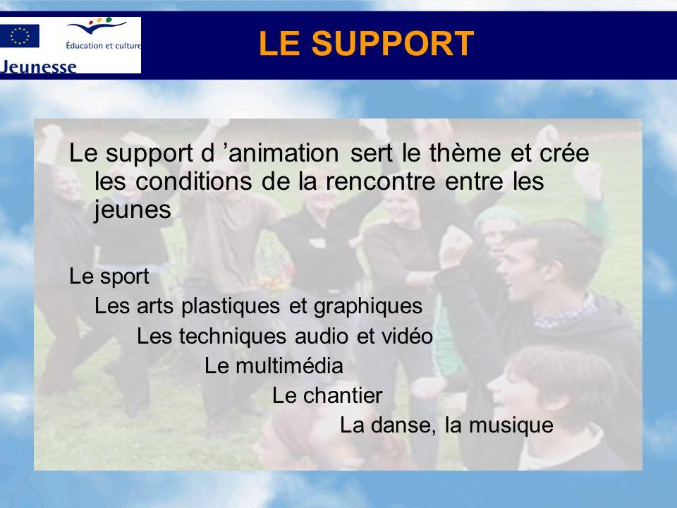 LE SUPPORT Le support d 'animation sert le thème et crée les conditions de la rencontre entre les jeunes.