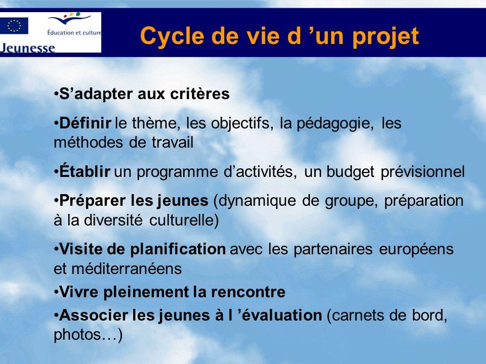 Cycle de vie d 'un projet