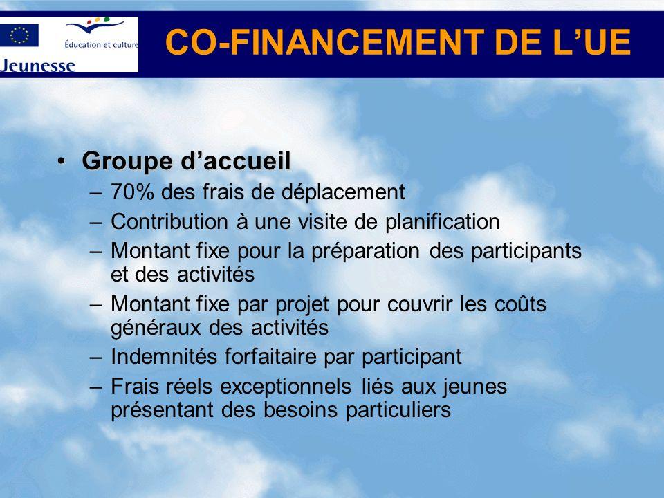 CO-FINANCEMENT DE L'UE