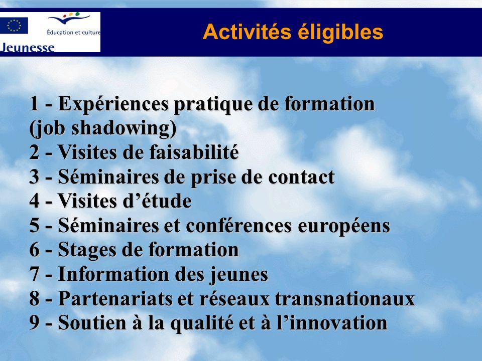 Activités éligibles 1 - Expériences pratique de formation. (job shadowing) 2 - Visites de faisabilité.