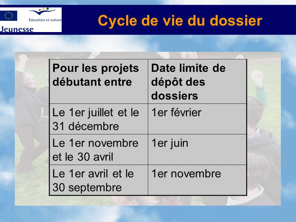 Cycle de vie du dossier Pour les projets débutant entre