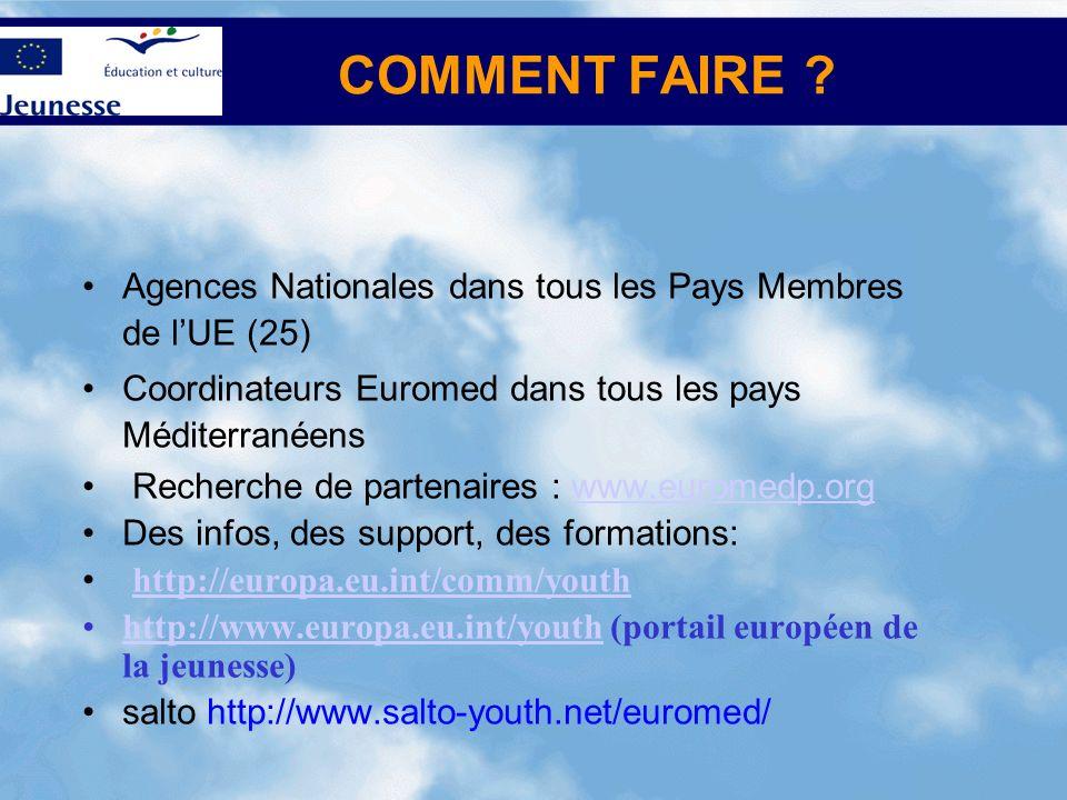 COMMENT FAIRE Agences Nationales dans tous les Pays Membres de l'UE (25) Coordinateurs Euromed dans tous les pays Méditerranéens.