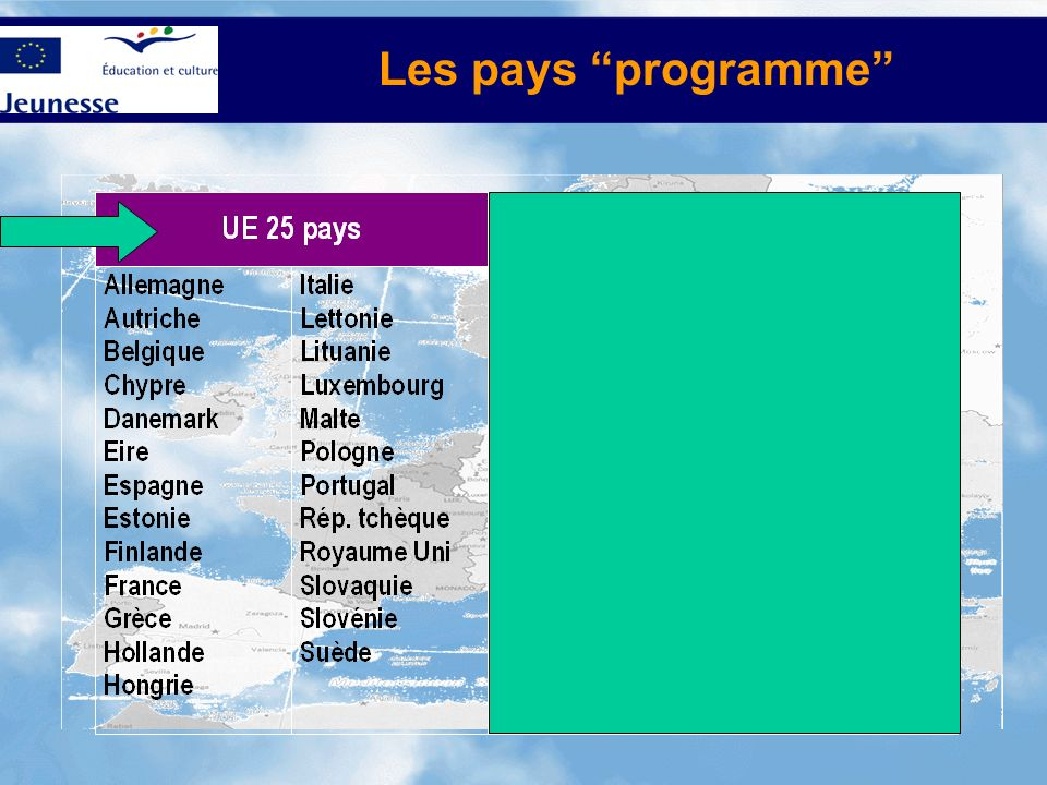 Les pays programme