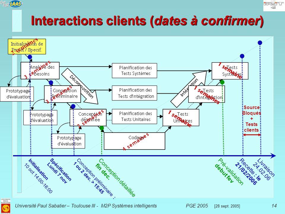 Interactions clients (dates à confirmer)