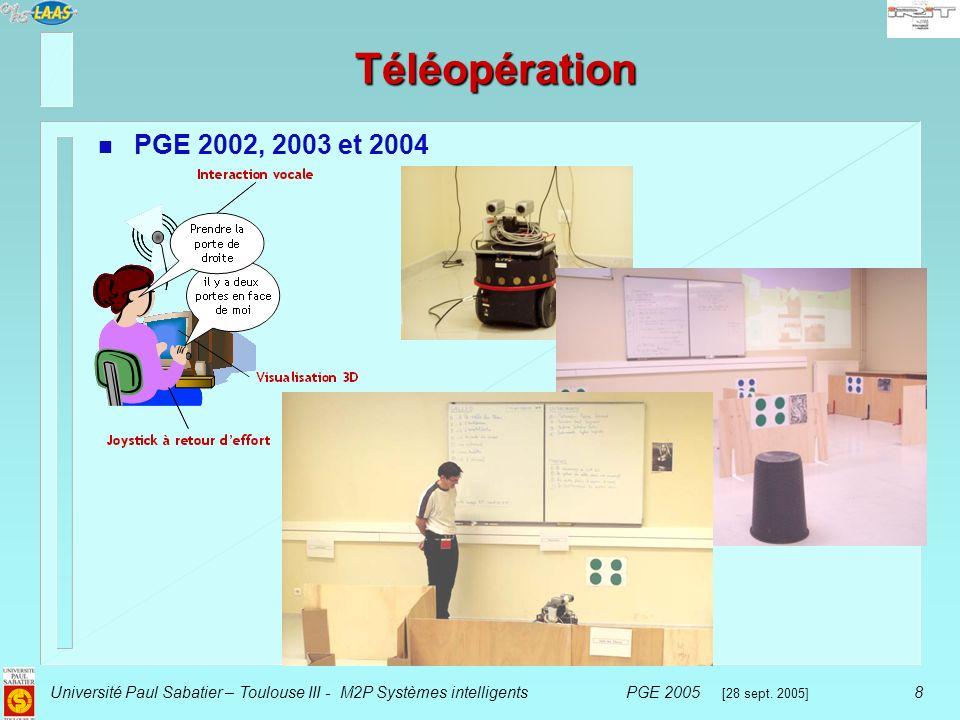 Téléopération PGE 2002, 2003 et 2004.