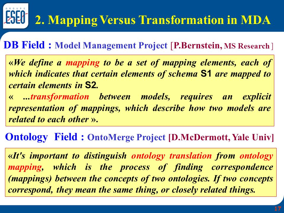 2. Mapping Versus Transformation in MDA