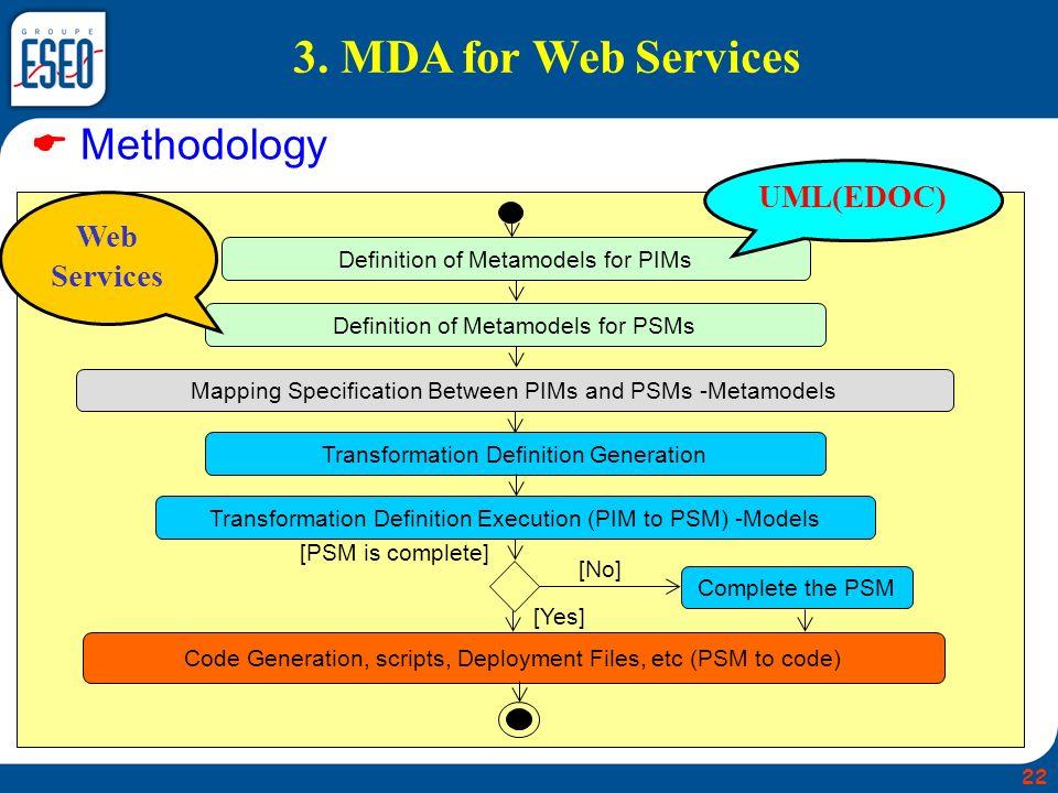 3. MDA for Web Services  Methodology UML(EDOC) Web Services