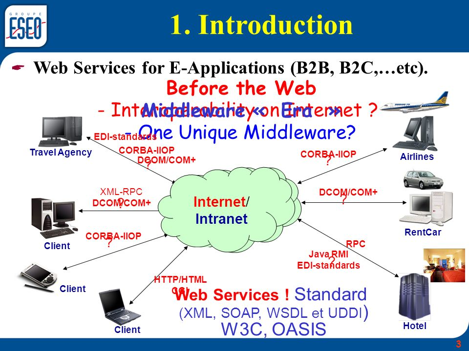 1. Introduction Before the Web Middleware « Era »