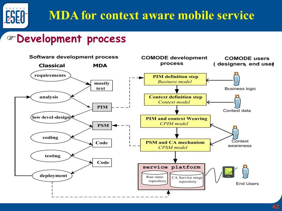 MDA for context aware mobile service
