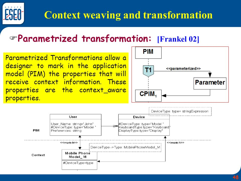 Context weaving and transformation
