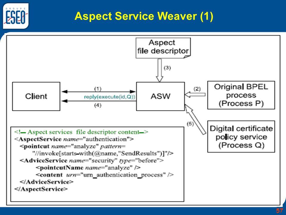 Aspect Service Weaver (1)