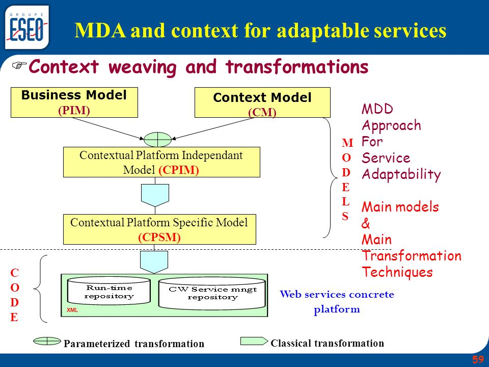 MDA and context for adaptable services