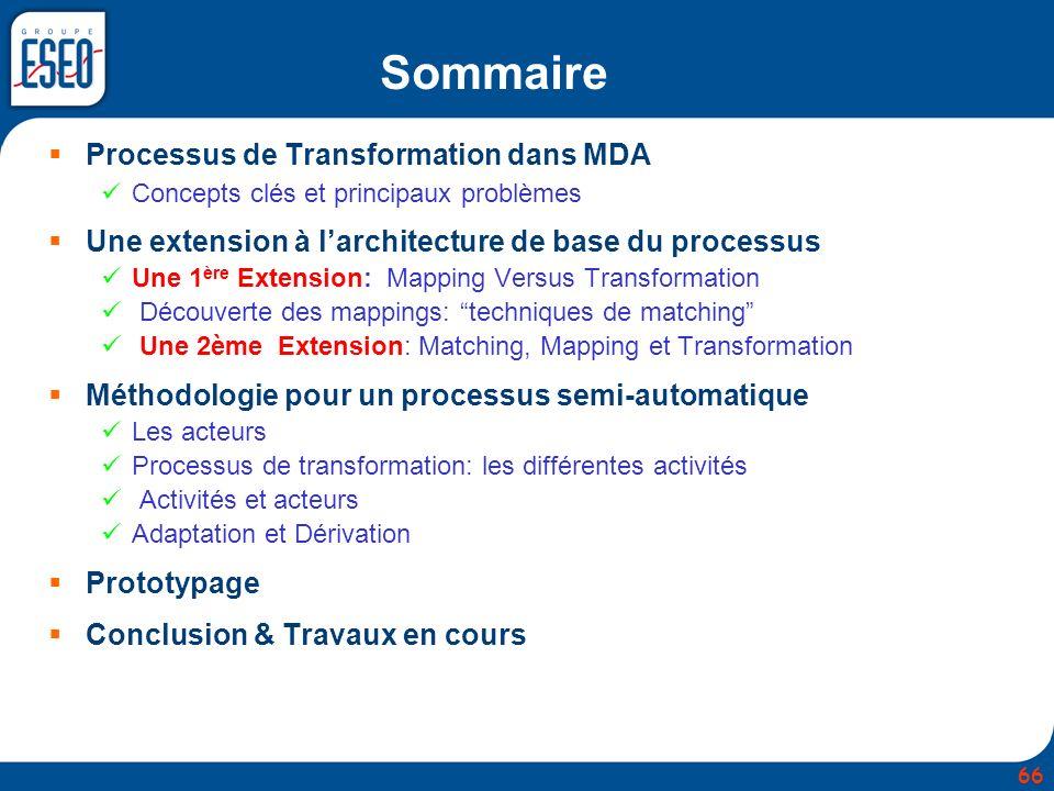 Sommaire Processus de Transformation dans MDA