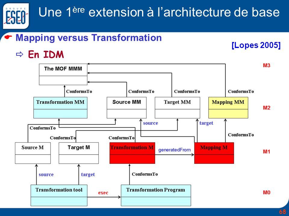 Une 1ère extension à l'architecture de base