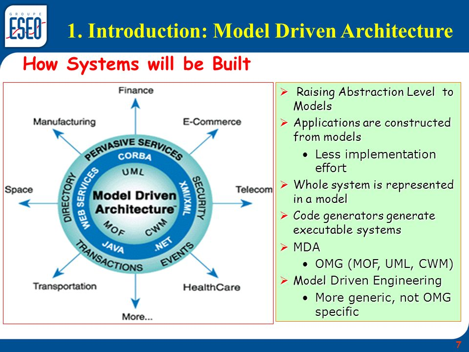 How Systems will be Built
