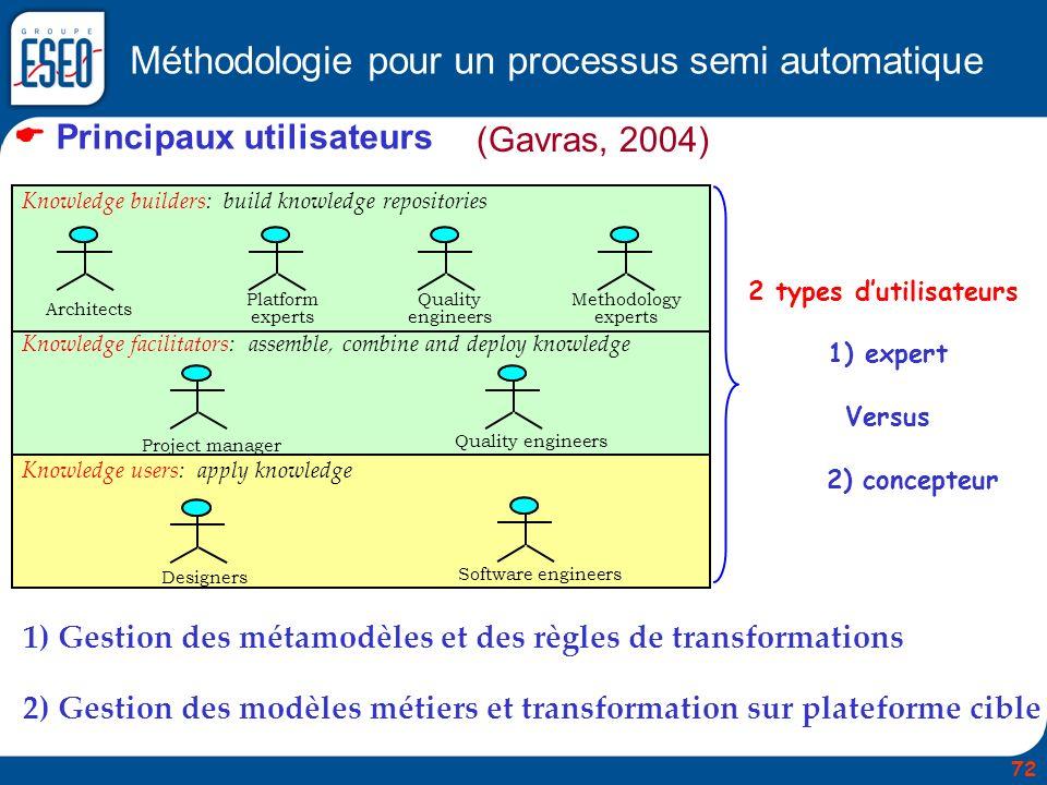 Méthodologie pour un processus semi automatique