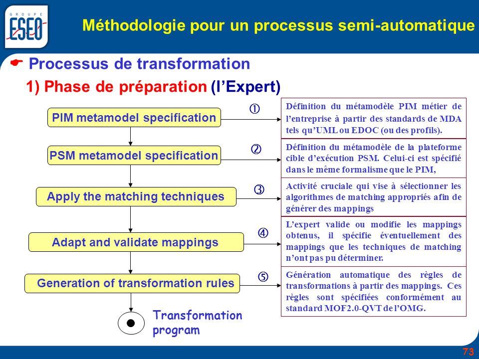 Méthodologie pour un processus semi-automatique