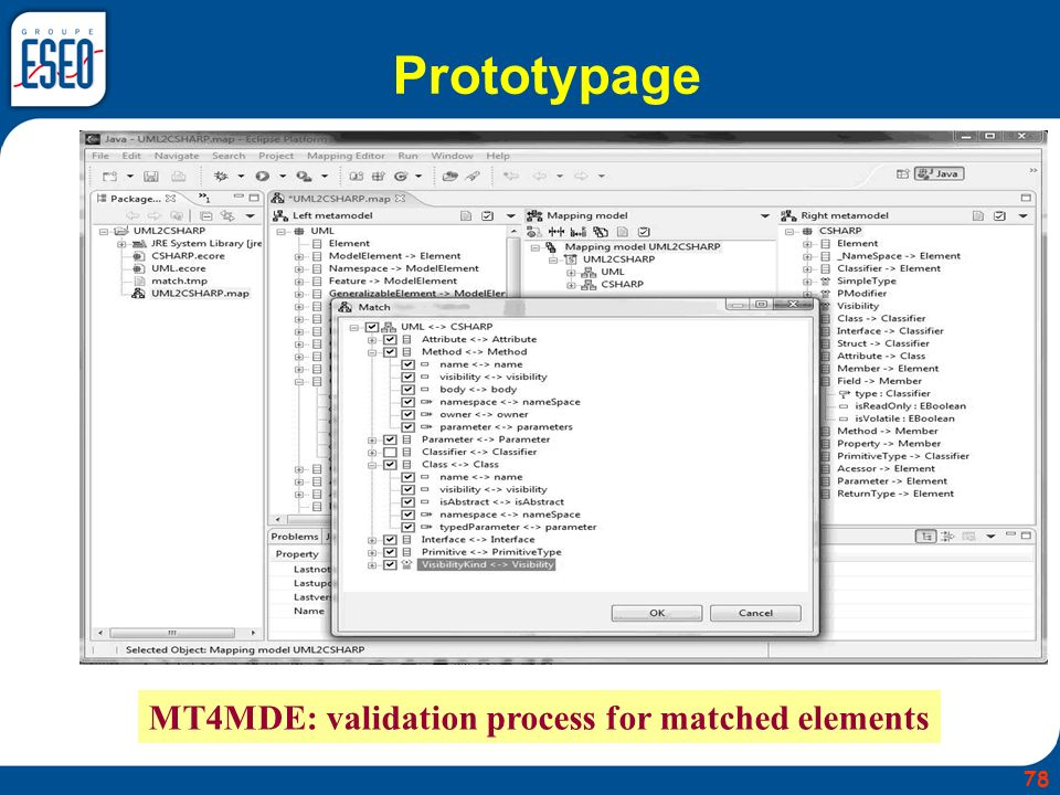 Prototypage MT4MDE: validation process for matched elements 78