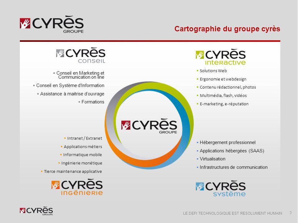 Cartographie du groupe cyrès
