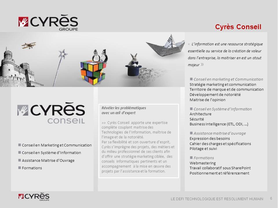 Cyrès Conseil Conseil en marketing et Communication