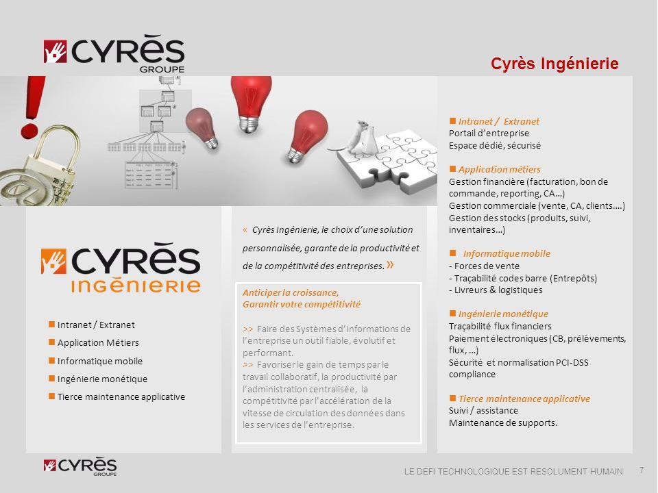 Cyrès Ingénierie Intranet / Extranet Portail d'entreprise