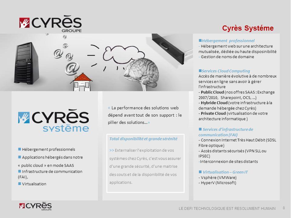 Cyrès Systéme Hébergement professionnel. Hébergement web sur une architecture mutualisée, dédiée ou haute disposinibilité.
