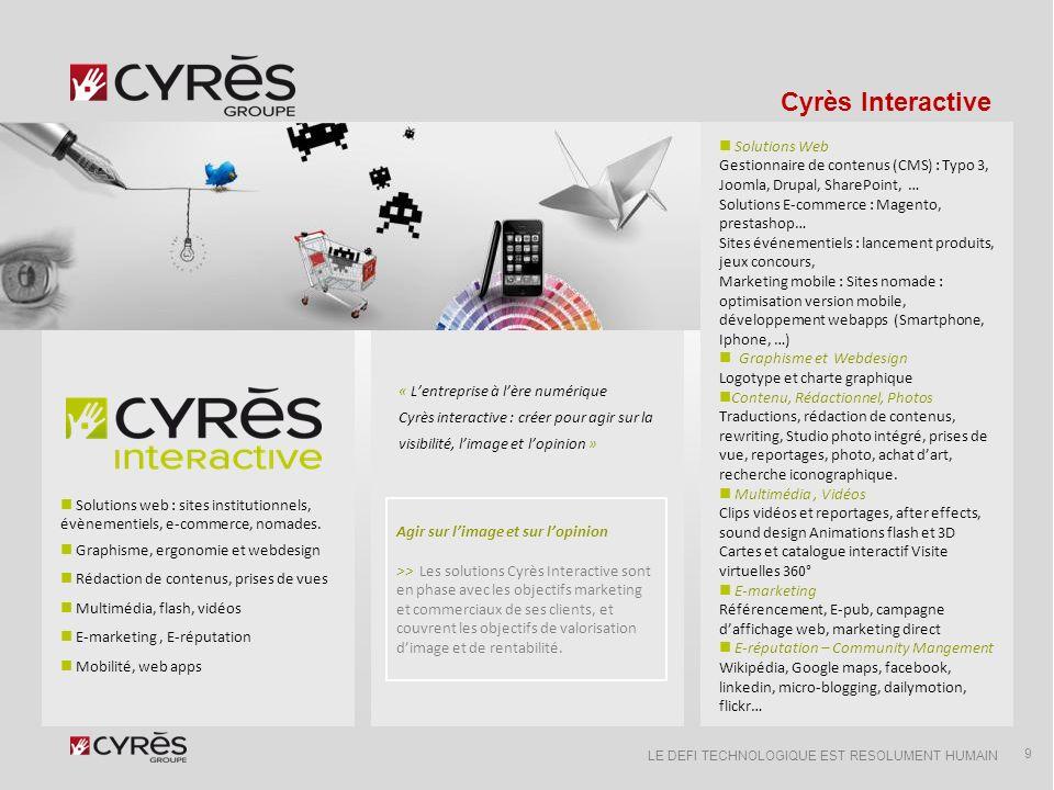 Cyrès Interactive Solutions Web