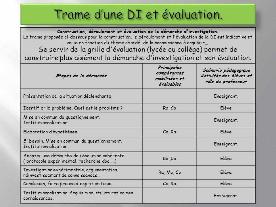 Trame d'une DI et évaluation.