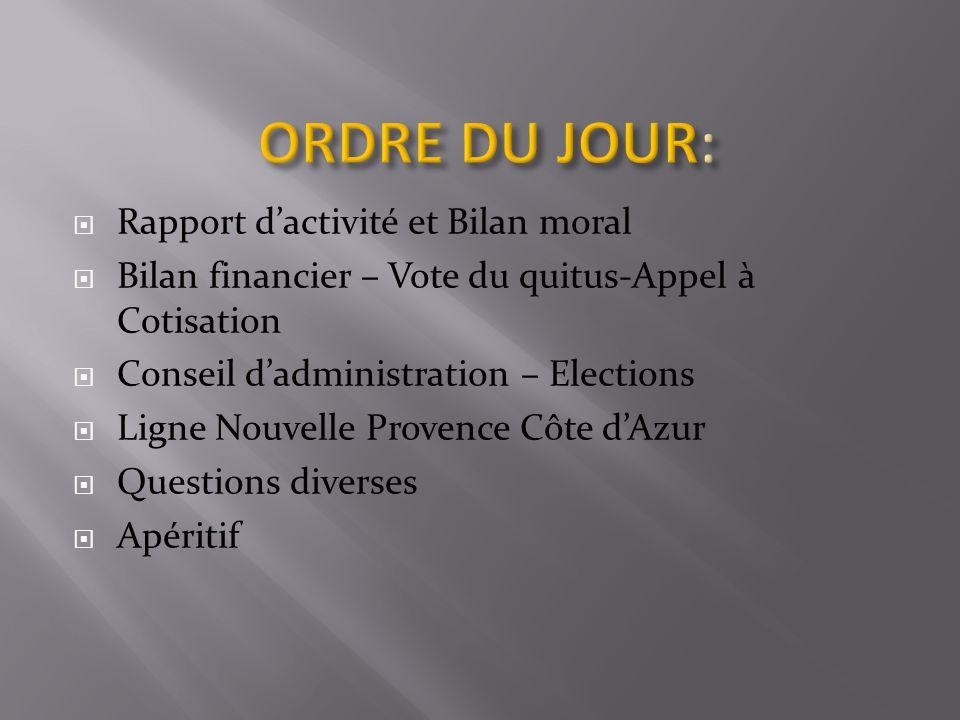 ORDRE DU JOUR: Rapport d'activité et Bilan moral