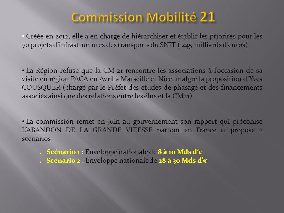 Commission Mobilité 21