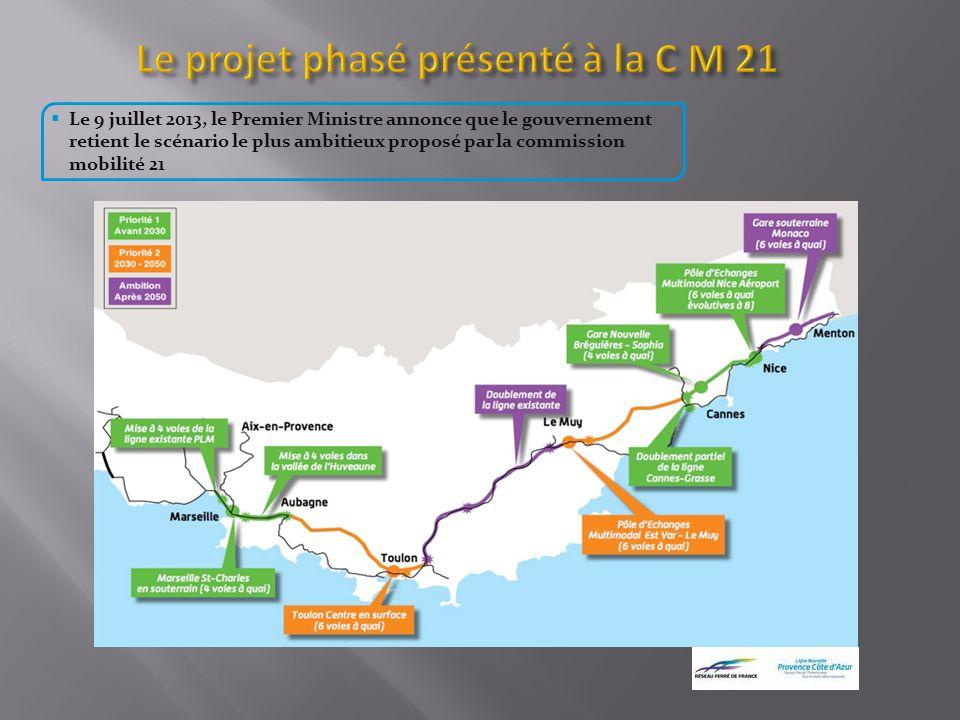 Le projet phasé présenté à la C M 21