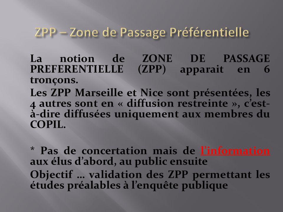 ZPP – Zone de Passage Préférentielle